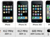 Hacer mas rapido tu iPod, iPhone, iPad [overclocking]