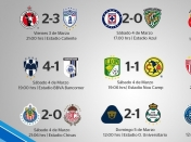 Resultados y tabla general jornada 9 clausura 2017 Liga Mx