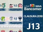 Resultados, tabla general y goleo J13 CL2018 Liga Mx