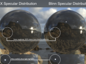 PBR Physically Based Materials de Unreal Engine 4